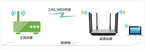 TP-Link TL-WDR7800路由器無線橋接示意圖