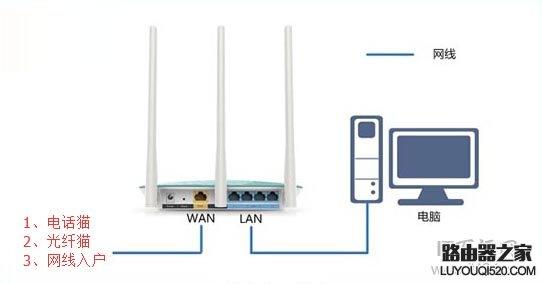 斐讯p.to路由器的上网设置方法(图文教程)