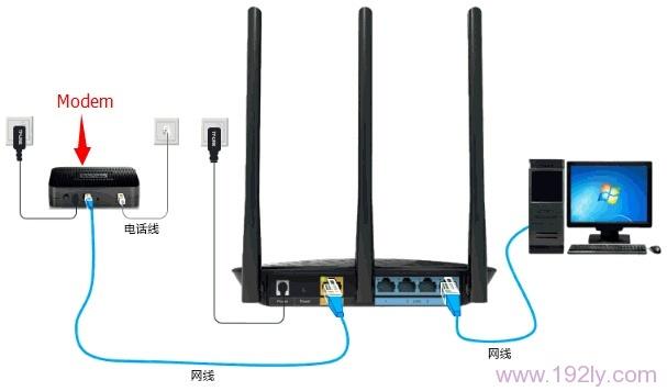 電話線上網時TG1路由器安裝