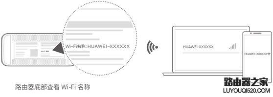 華為路由器如何從舊路由獲取寬帶帳號和密碼
