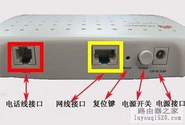 路由器怎么连接 菜鸟必看的路由器安装示意图