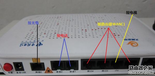 路由器和猫正确的连接方法